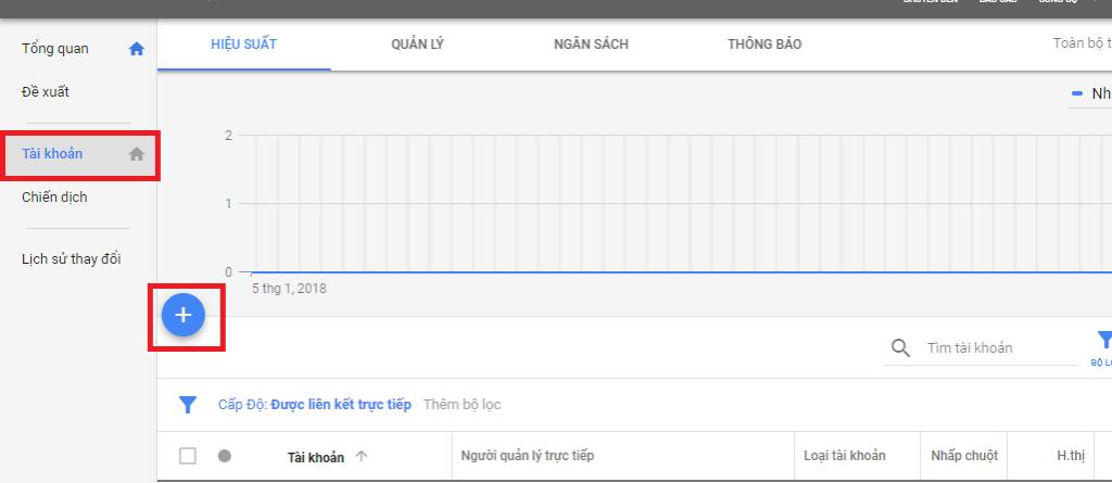 Tạo tài khoản Google Adwords đăng ký MMC