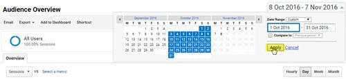 Google Analytics mặc định thời gian thống kê theo ngày