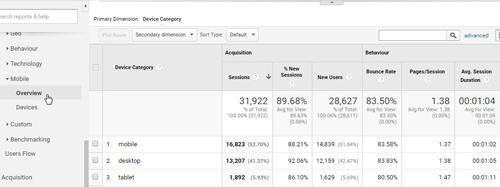 xem-view-tren-thiet-bi-di-dong-tren-google-analytics