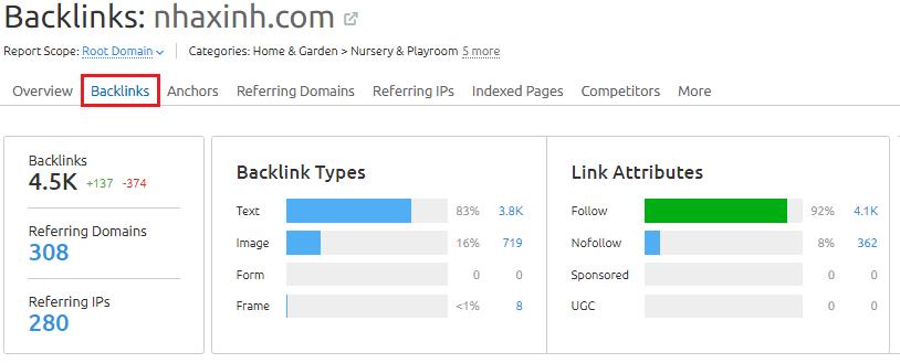 Tổng quan về backlink của một website.