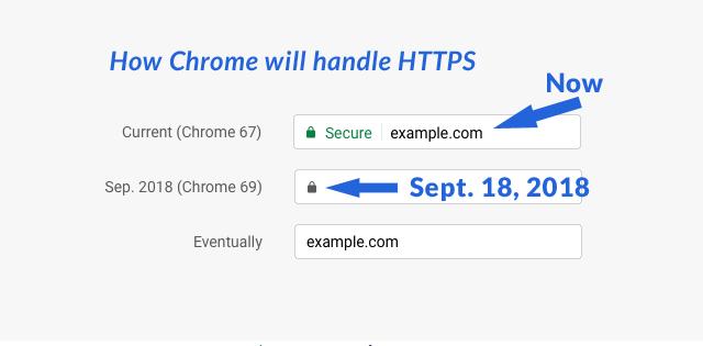 Google Chrome thông báo thay đổi hiển thị bảo mật website