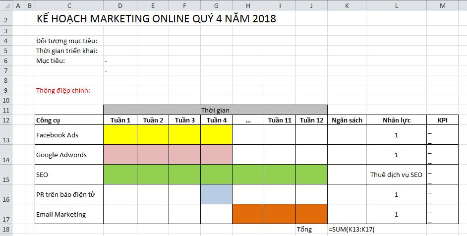 Kế hoạch Marketing Online mẫu.