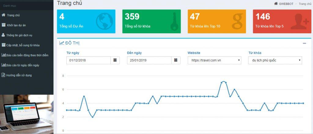 Đo lường thứ hạng từ khóa của website bằng GWEBBOT