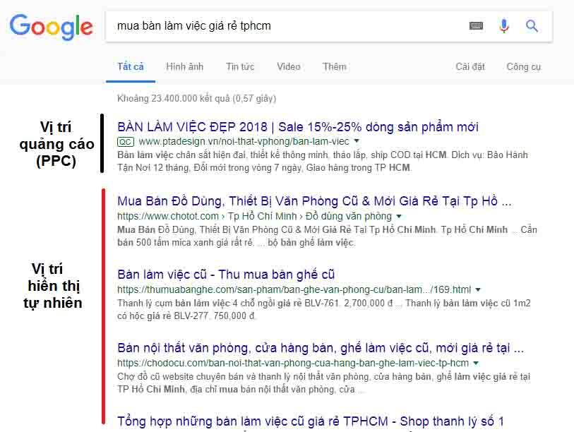 SEM (Search Engine Marketing): tiếp thị trên công cụ tìm kiếm