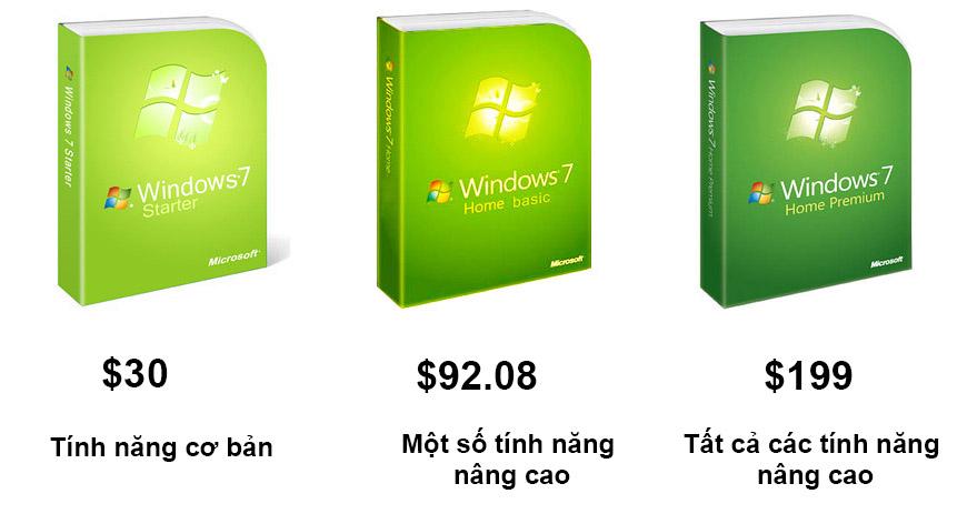 Chiến lược định giá cho dòng sản phẩm Windows 7.