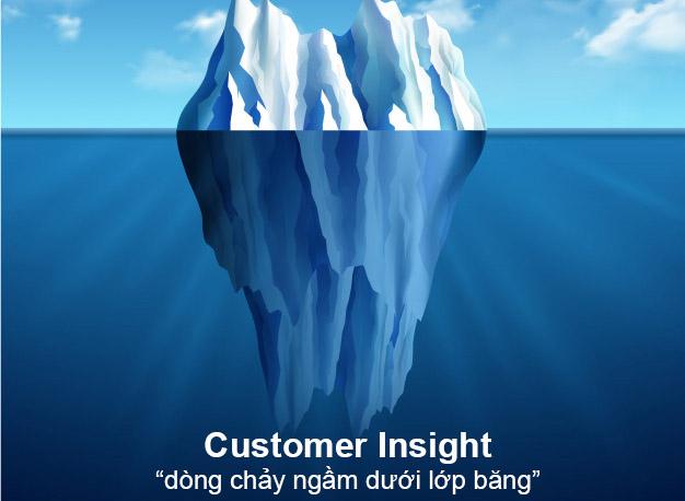 Customer insight là gì? Đúng insight, khách dễ chi tiền!