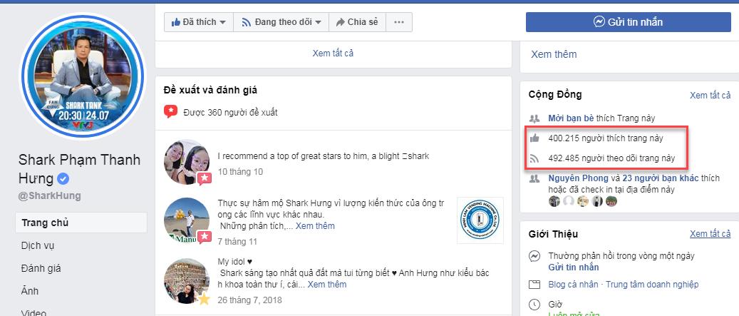 Fanpage Shark Hưng với gần 500.000 người theo dõi