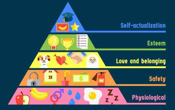 Nhu cầu thể hiện bản thân là nhu cầu cao nhất của con người.