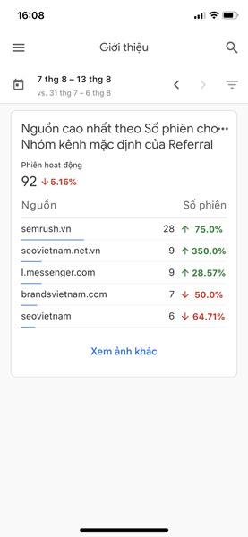 Hiển thị nguồn traffic cao nhất traffic cho nhóm kênh Referral