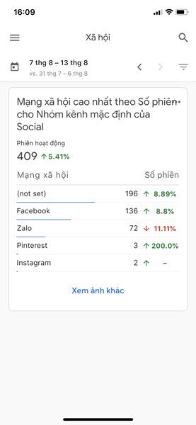 Hiển thị mạng xã hội có traffic cao theo nhóm kênh Social