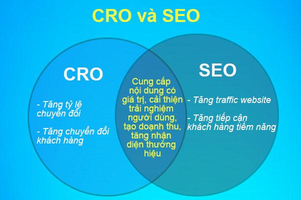 cro và seo