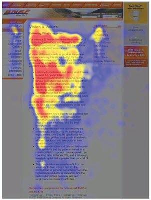 Bản đồ nhiệt thể hiện mức độ tương tác.