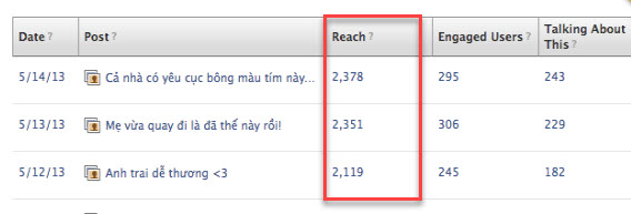 Tổng lượng tiếp cận của 3 bài đăng trên Fanpage của Váng sữa Monte.