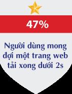 dịch vụ tối ưu tốc độ trang web