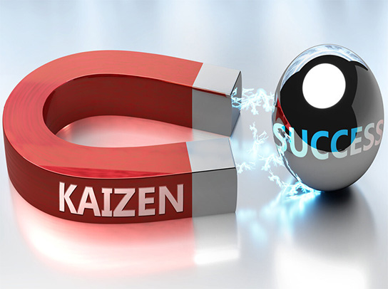Kaizen là gì? Ứng dụng Kaizen trong doanh nghiệp như thế nào?