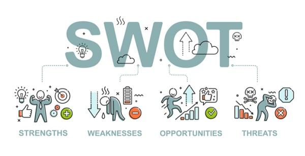 Mô hình SWOT là gì? Phân tích SWOT cá nhân có thực sự cần thiết?