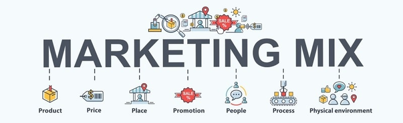 quy-trinh-marketing-6